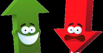 Смешные символы PUT и CALL